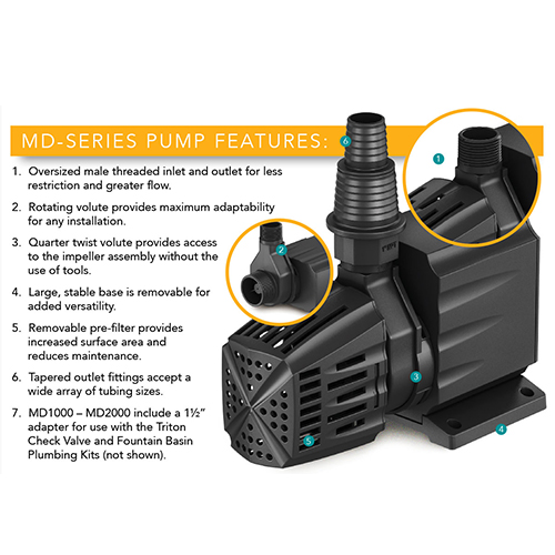Atlantic Tidal Wave Mag Drive Series Pond & Fountain Pump (MPN MD2000)