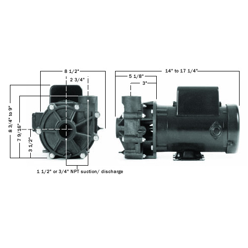 PerformancePro 1/4 HP Cascade Low RPM Pump (MPN C-1/4-49-C)